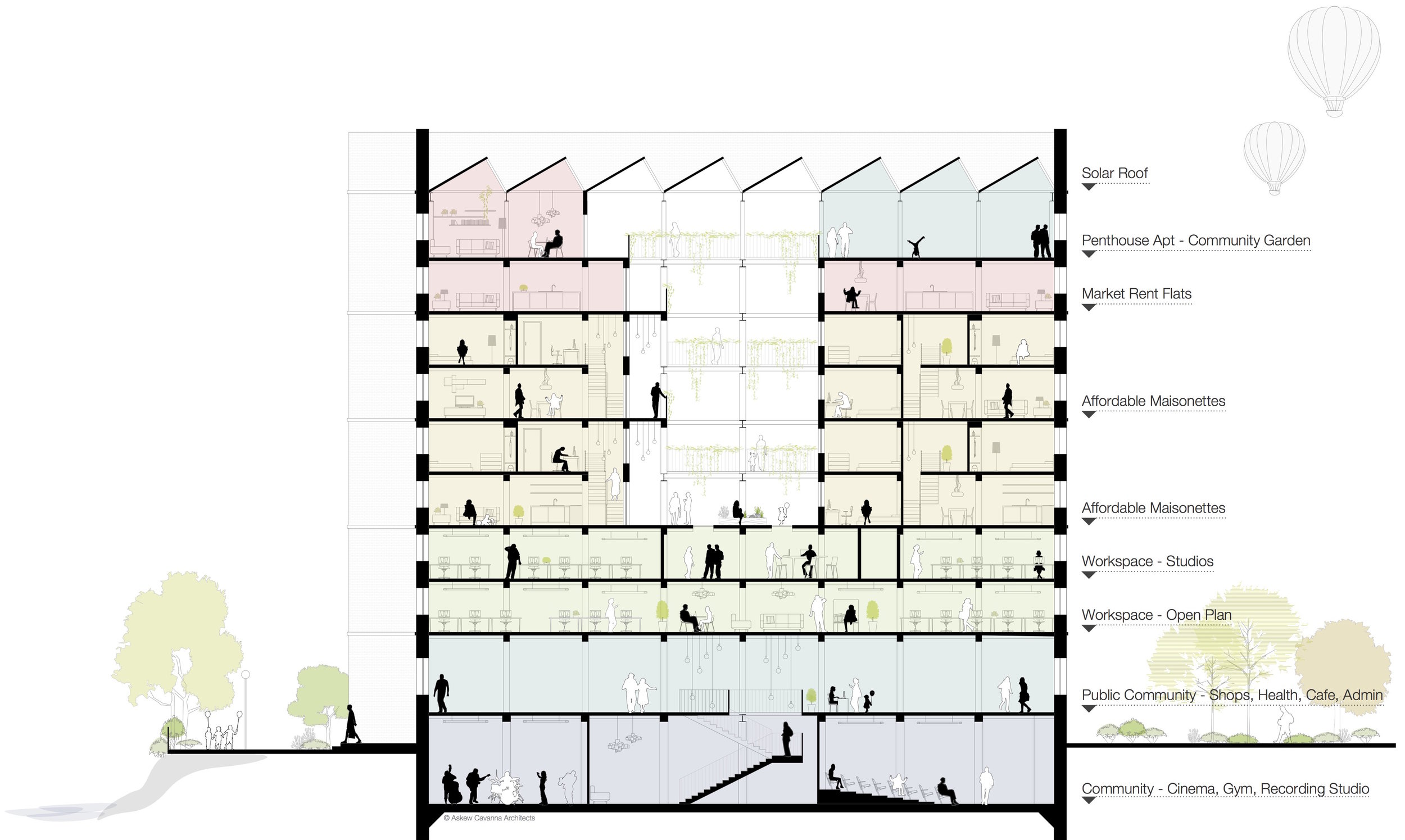 Cross section of mixed use development at A Bond