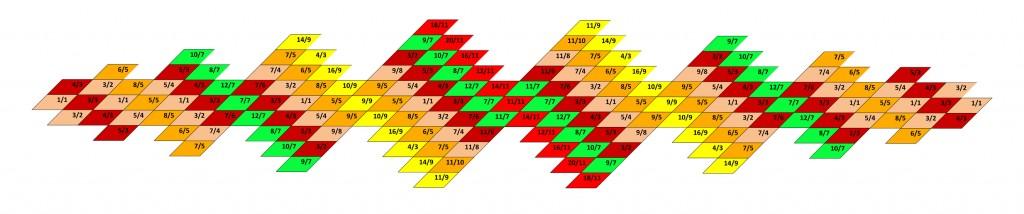 Score for  Diamond Pulses by Daniel Corral