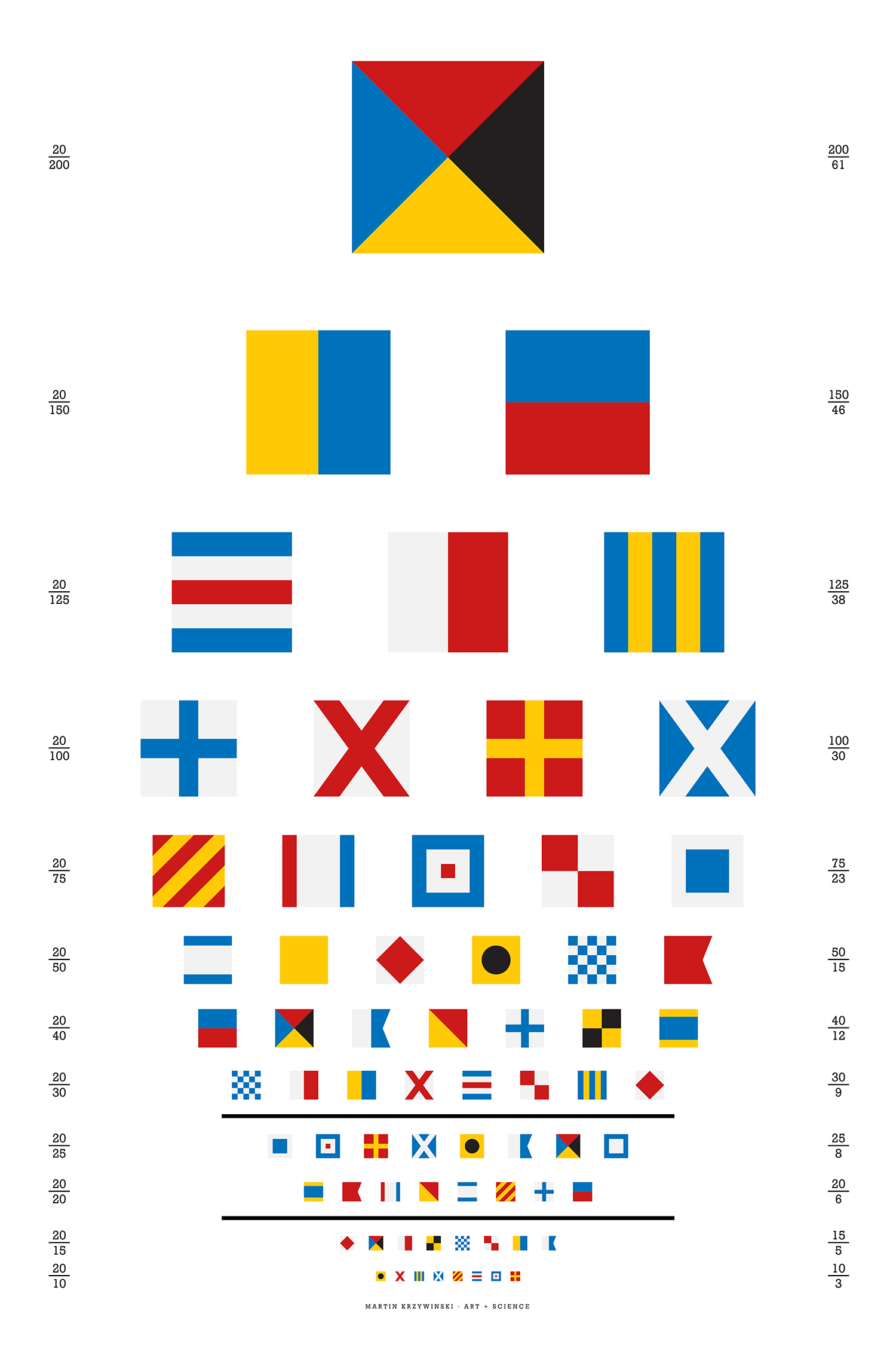 snellen-chart-nautical-flags.png