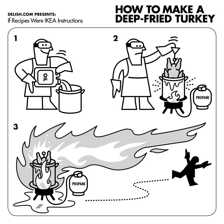 Ikea instructions to deep fry a turkey