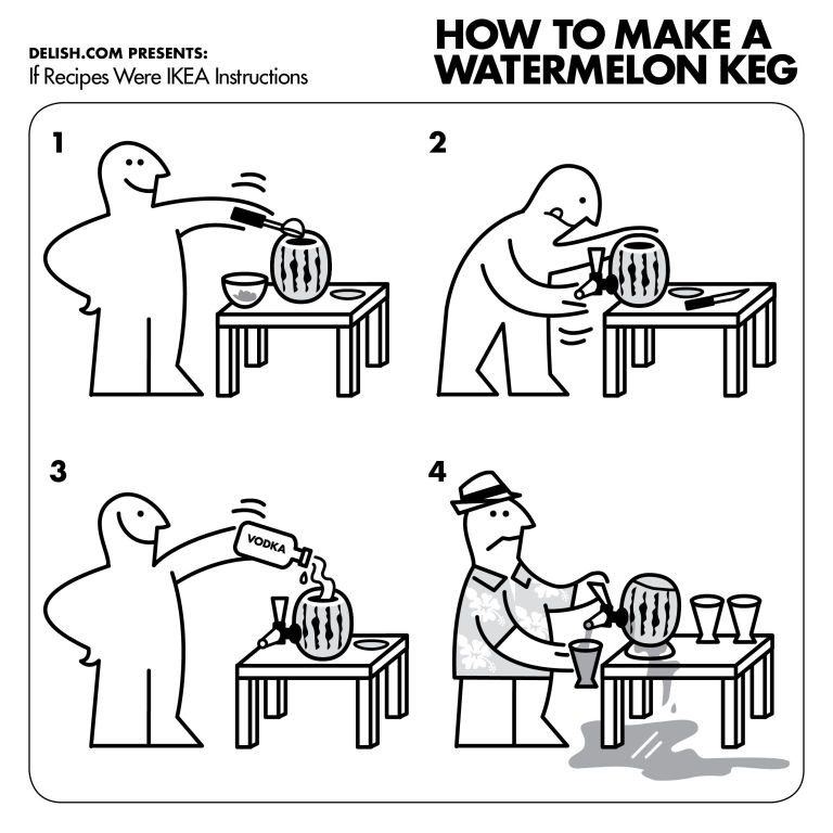 Ikea instructions to make a watermelon keg