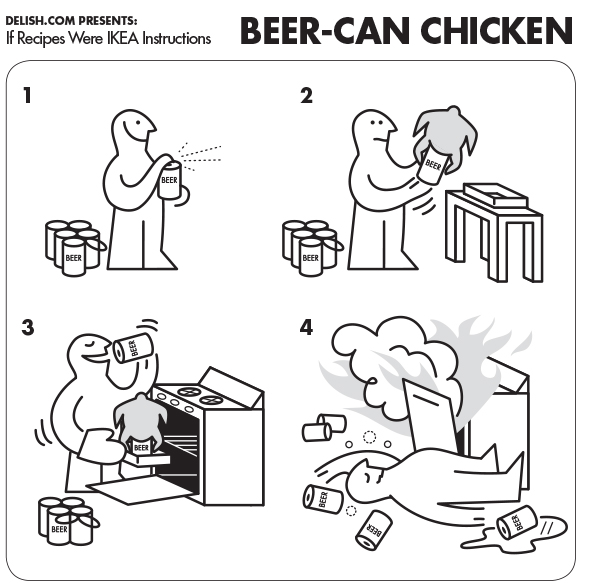 Ikea style instruction on how to make a beer can chicken