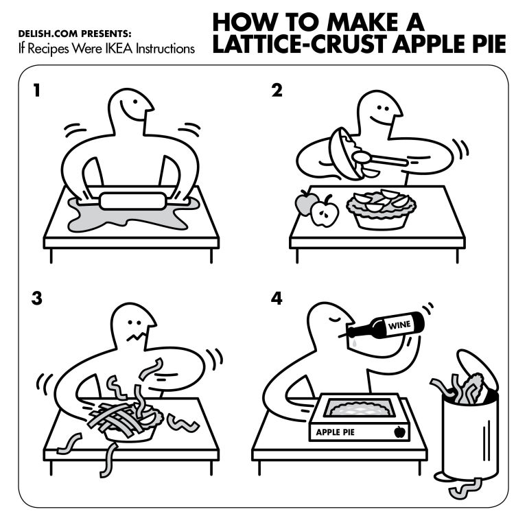 Ikea Instructions for Pie Making