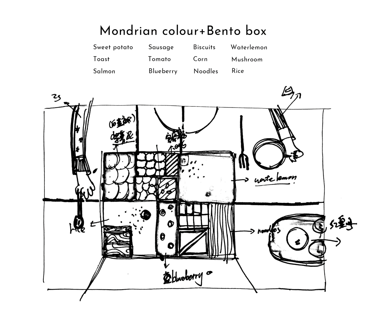 Behind the scene ink sketch preparation for creating Mondrian Bento Box