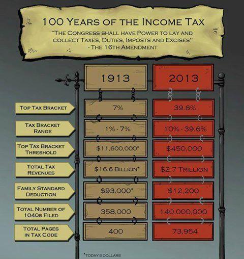 100 years income tax.jpg