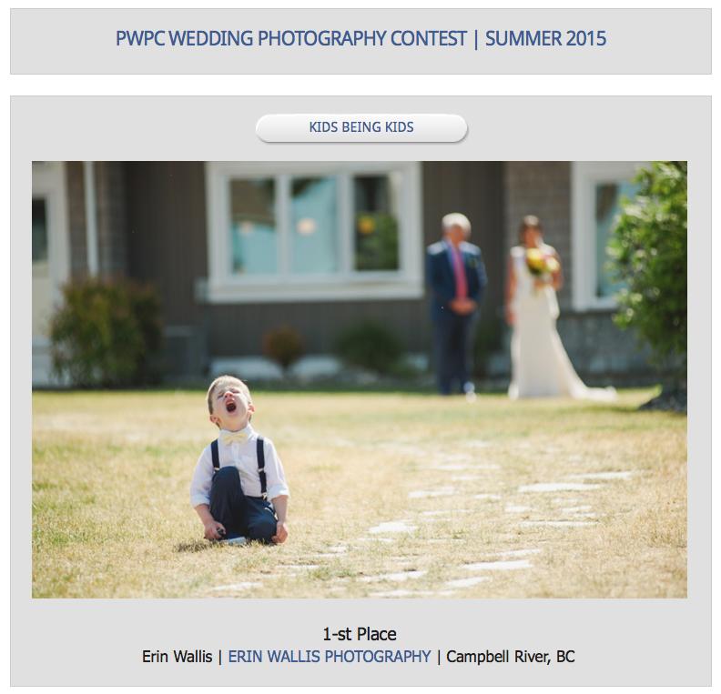 winning images