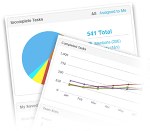 Monthly reports showing ongoing progress   Our reporting show you exactly what we've done for you each month.