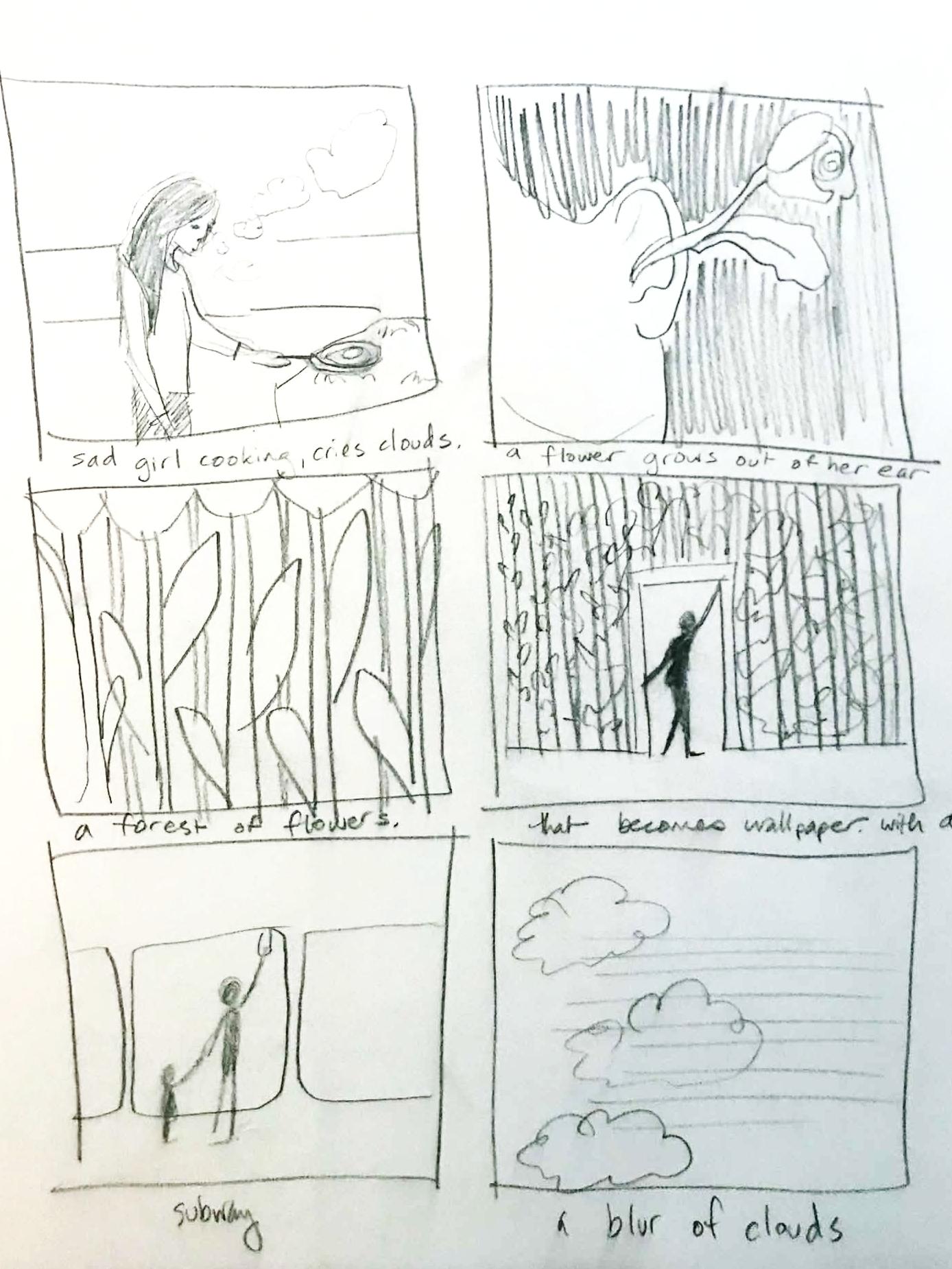 storyboard-nonsequitur.jpg