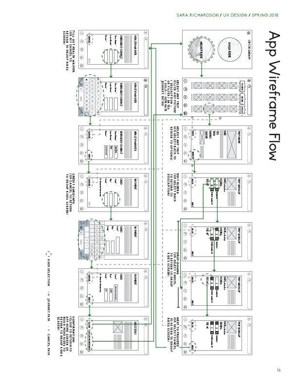 srichardson-final_project-city_cycling_app16.jpg