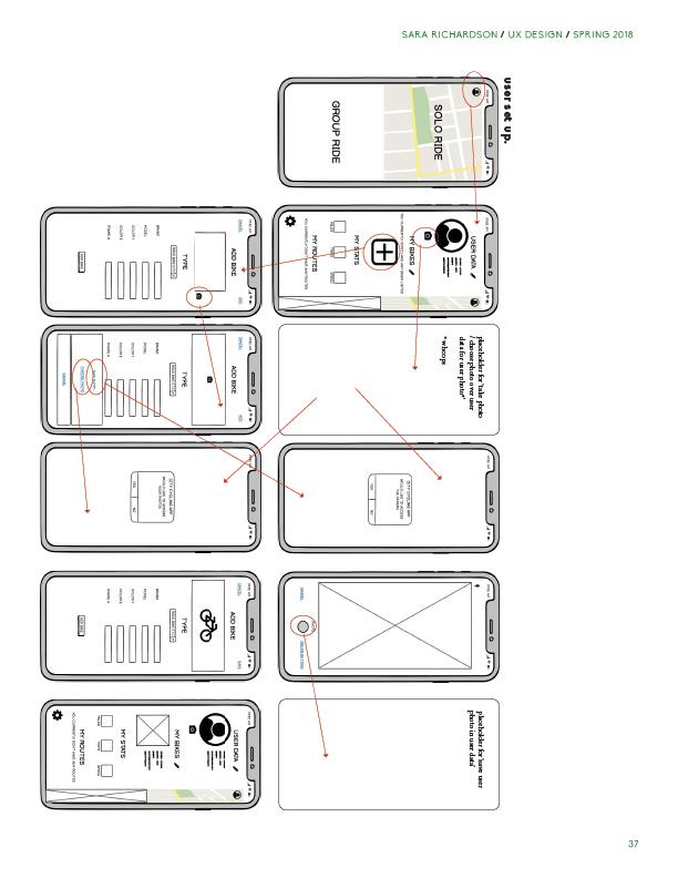 srichardson-final_project-city_cycling_app37.jpg