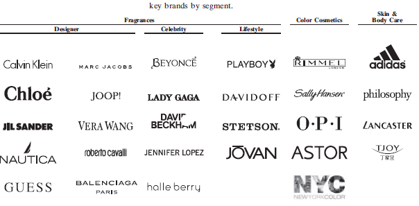 Brands under Coty Umbrella   Beauty brands are owned by a few monster conglomerates: Estée Lauder, L'Oréal, COTY, Shiseido, Unilever, Johnson & Johsnon, Procter and Gamble and so on. Since COTY owns Beamly, I get to be the main Content Strategist for Sally Hansen on the Trend Foundry team.