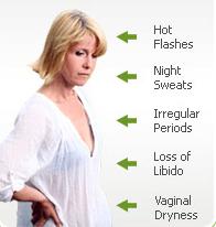 34-meno-symptoms-img1.jpg.png