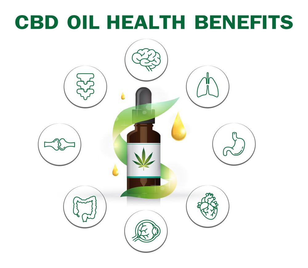 CBD-Benefits-Crystal-Star.jpg