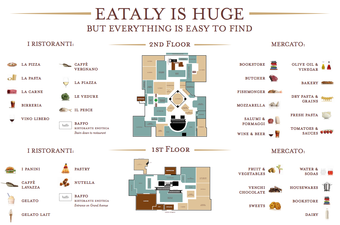 eataly+floorplan+retail+insider.png