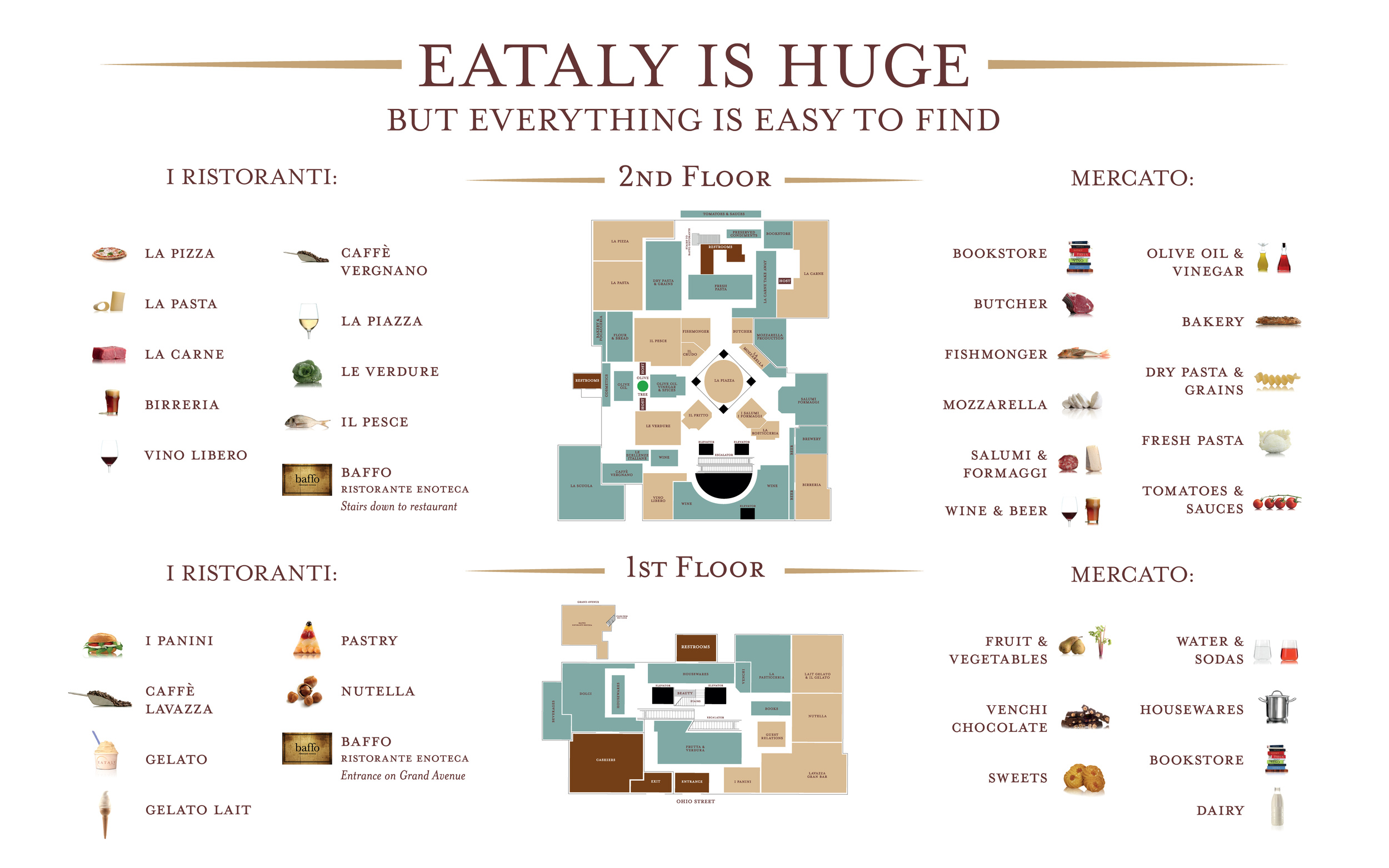 Floorplan of Chicago's Eataly. Click image to enlarge.