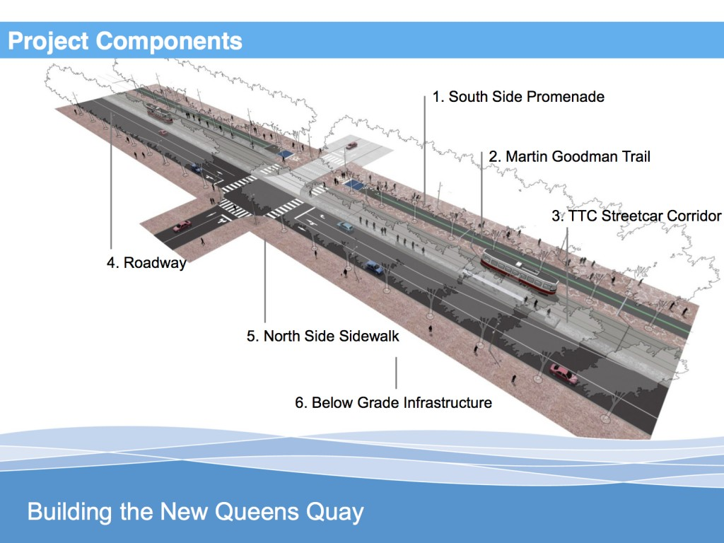 (Queen's Quay streetscape improvements -- thing are progressing based on plans revealed in 2015)