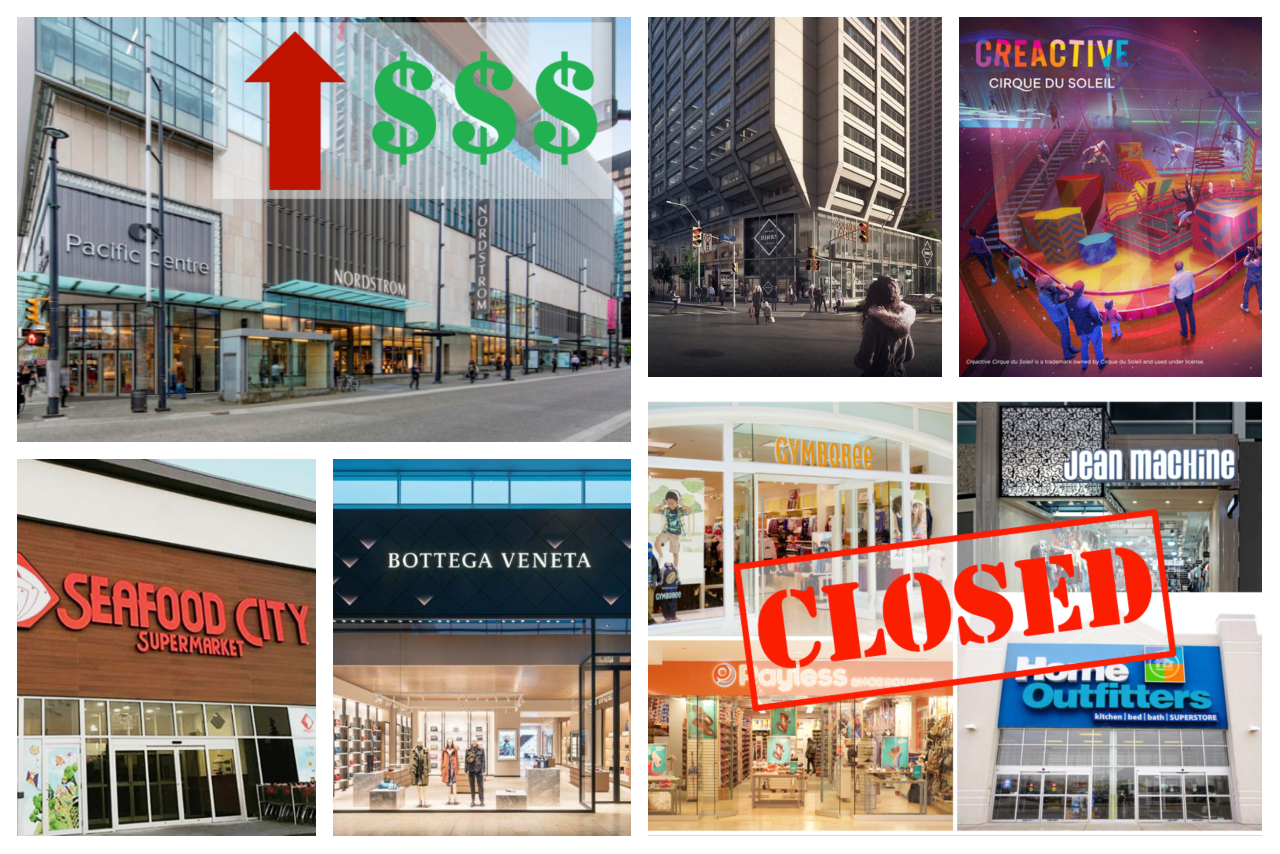 Canadian Retail Forecast for 2019: Slower Growth and