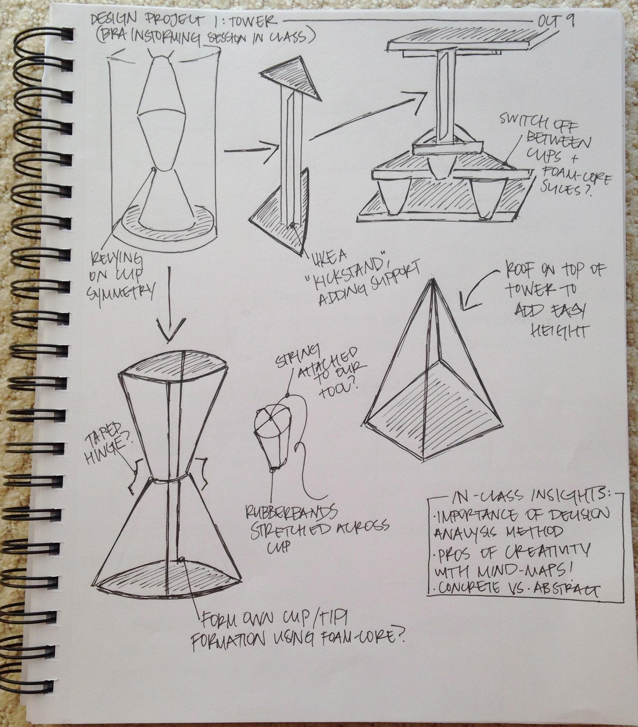 DP1: Base Ideas (cont'd)