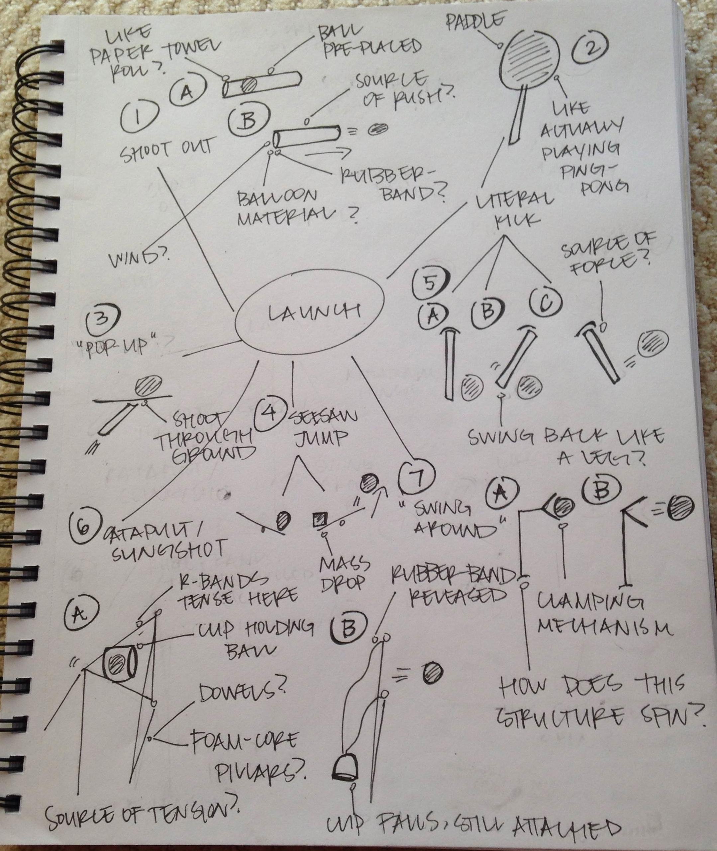 DP2: Ball-Launch Ideas