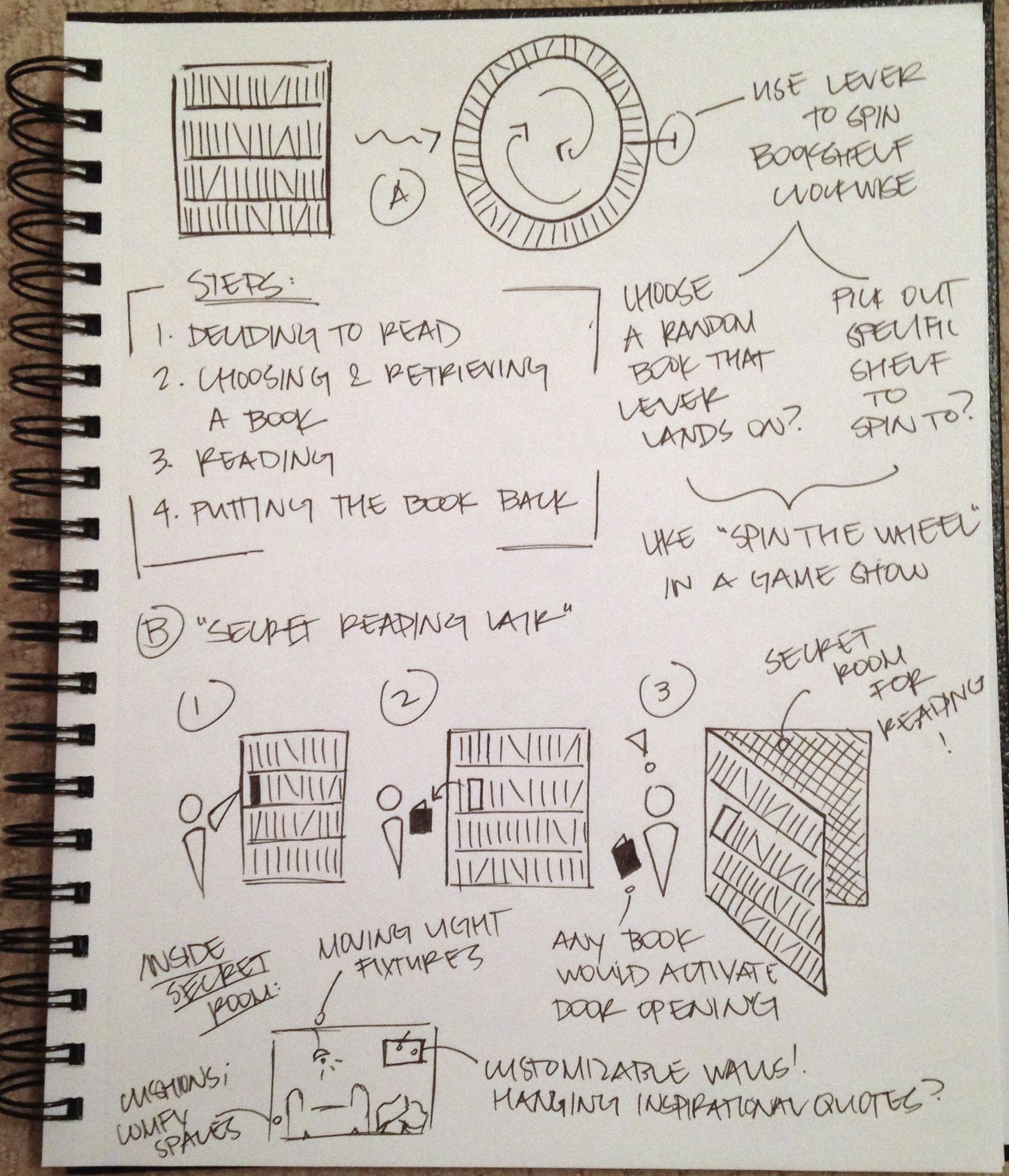 DP3: Final Bookshelf Product Ideation (1/2)