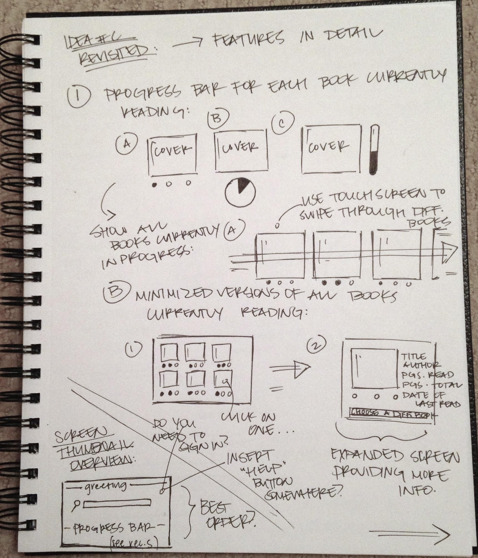 DP3: Final Bookshelf Product Ideation (2/2)
