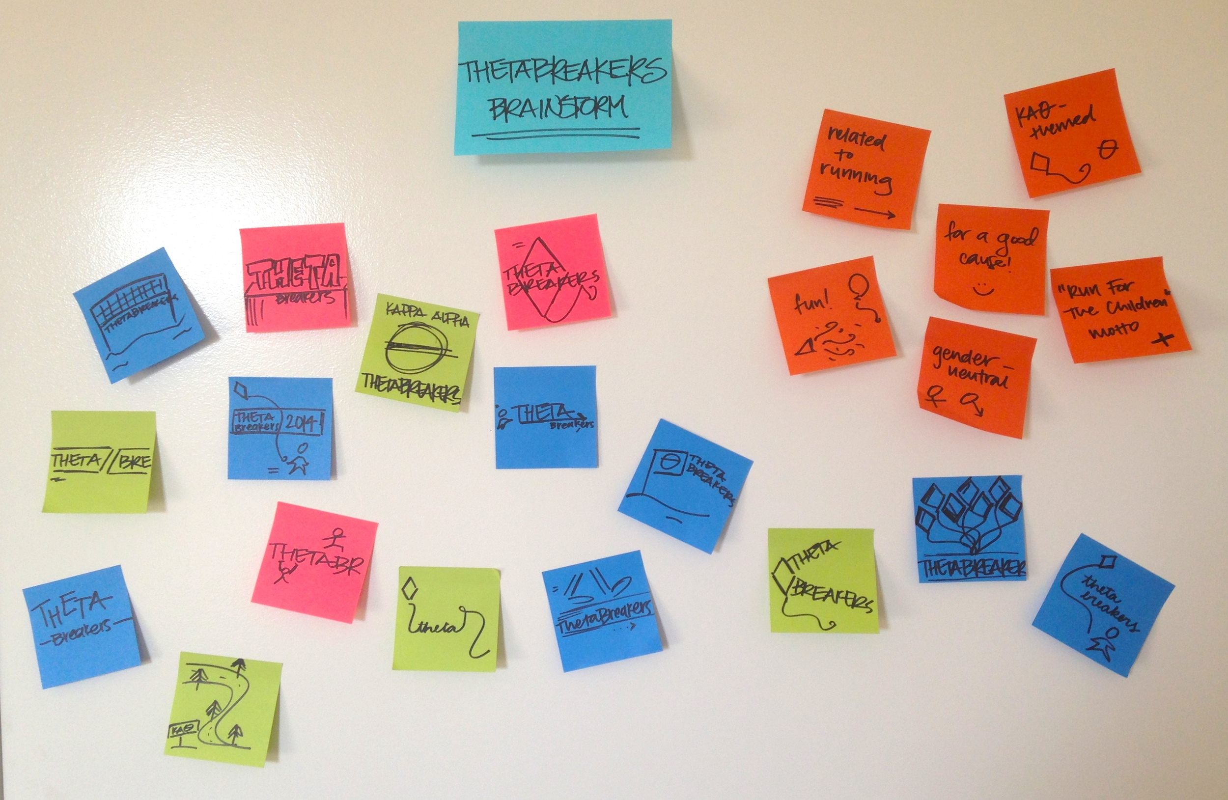 Sticky-note brainstorming session on the logo design.
