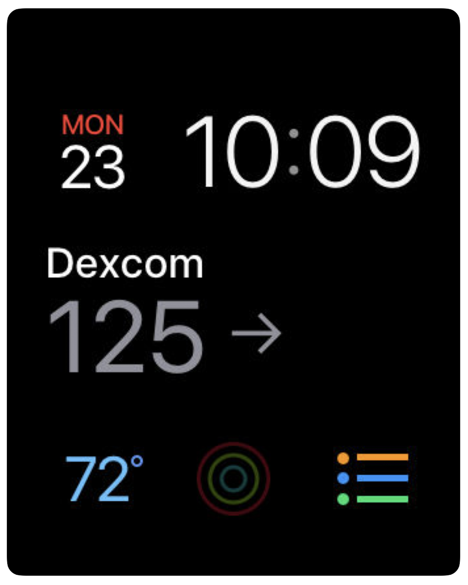 Dexcom G6 — Arden's Day Blog — Arden's Day and The Juicebox