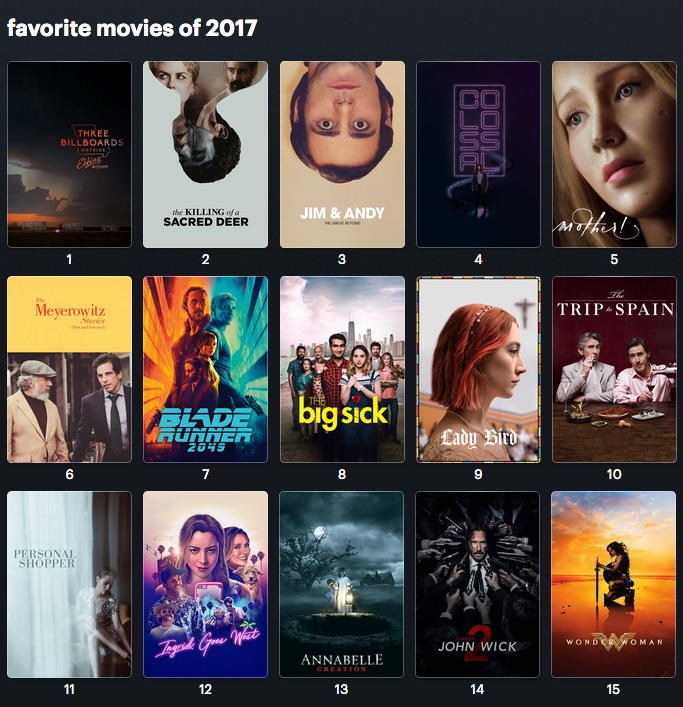 favorite movies 2017.png
