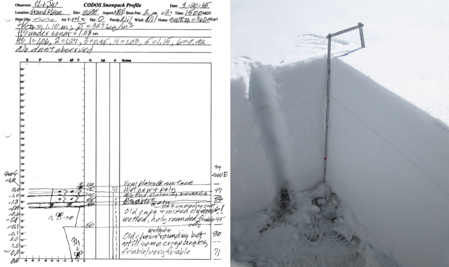 grand mesa snowprofile.png