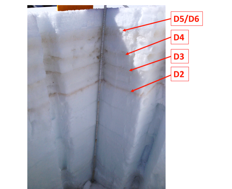"""Swamp Angel Study Plot snow profile on May 13, 2016. D5/D6 is 4"""" below """"clean"""" snow accumulation."""