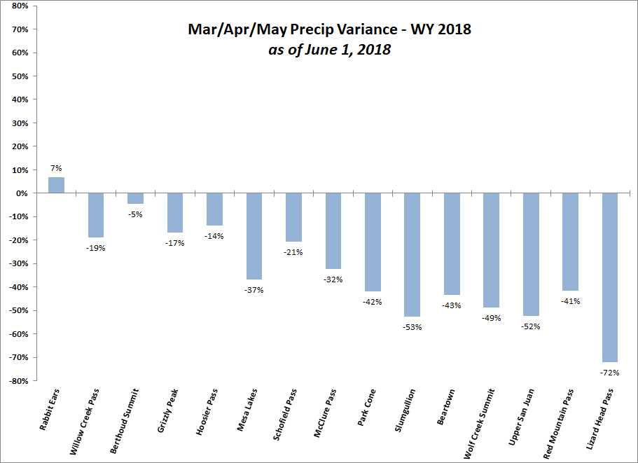 Precip Variance-MAM.jpg