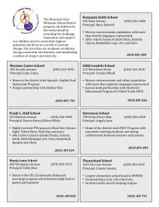 MV school summary pg1