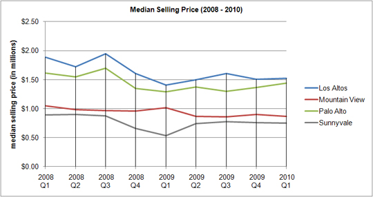 median-selling-price_edit.jpg