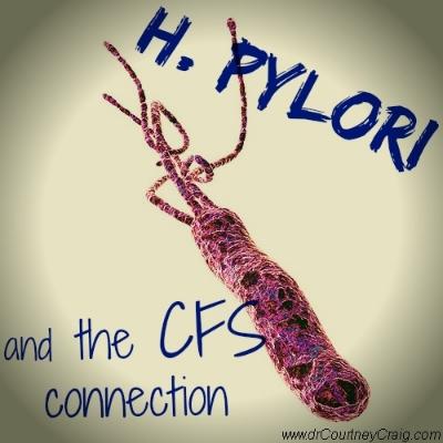 h pylori in CFS