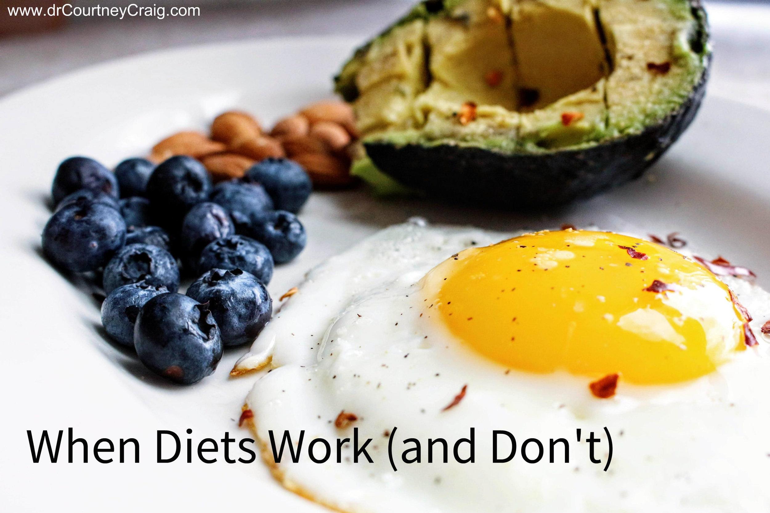 diets-for-mecfs.jpg