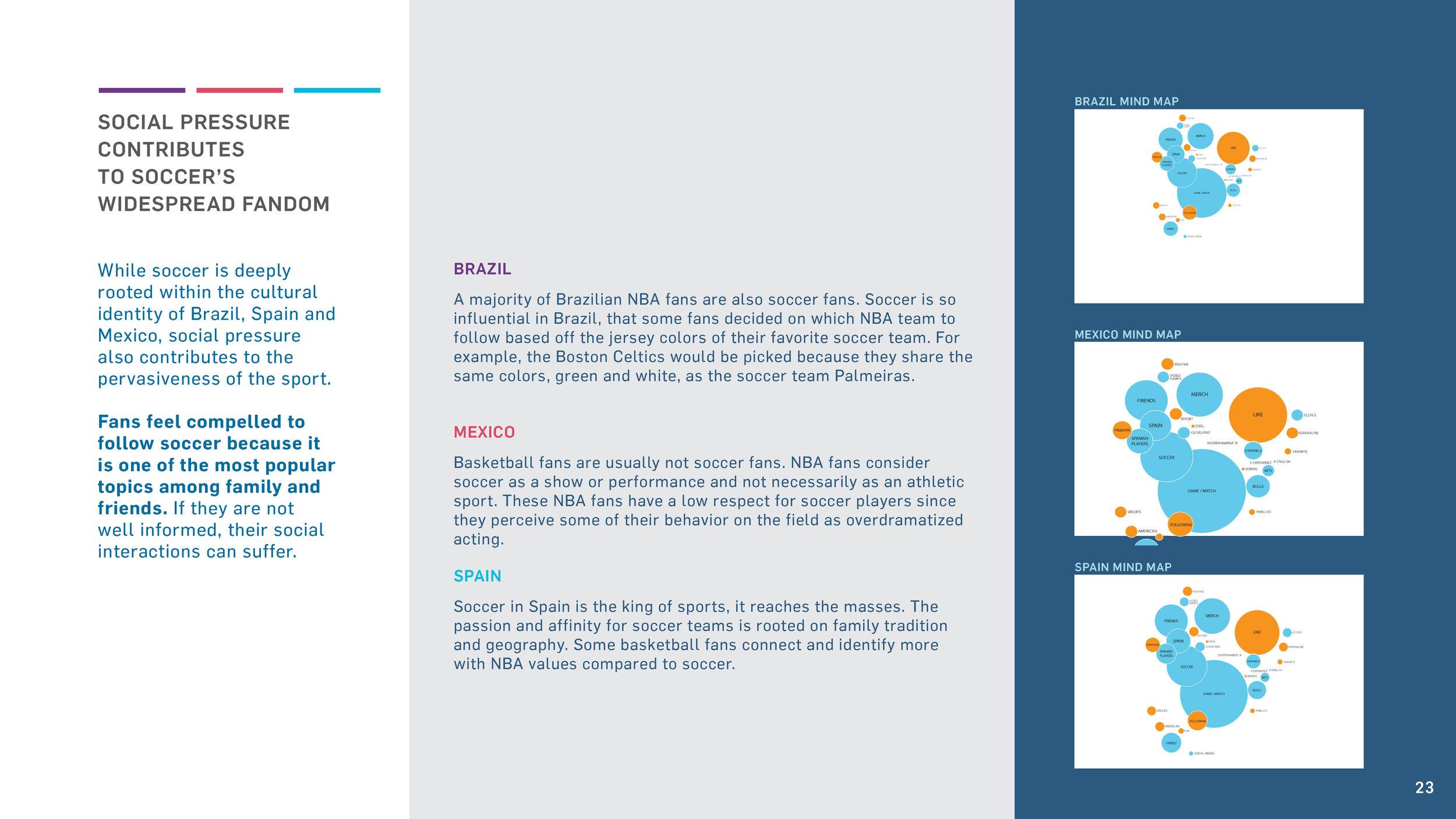NBA_InternationalOutreach_Final Report_June_Page_23.jpg