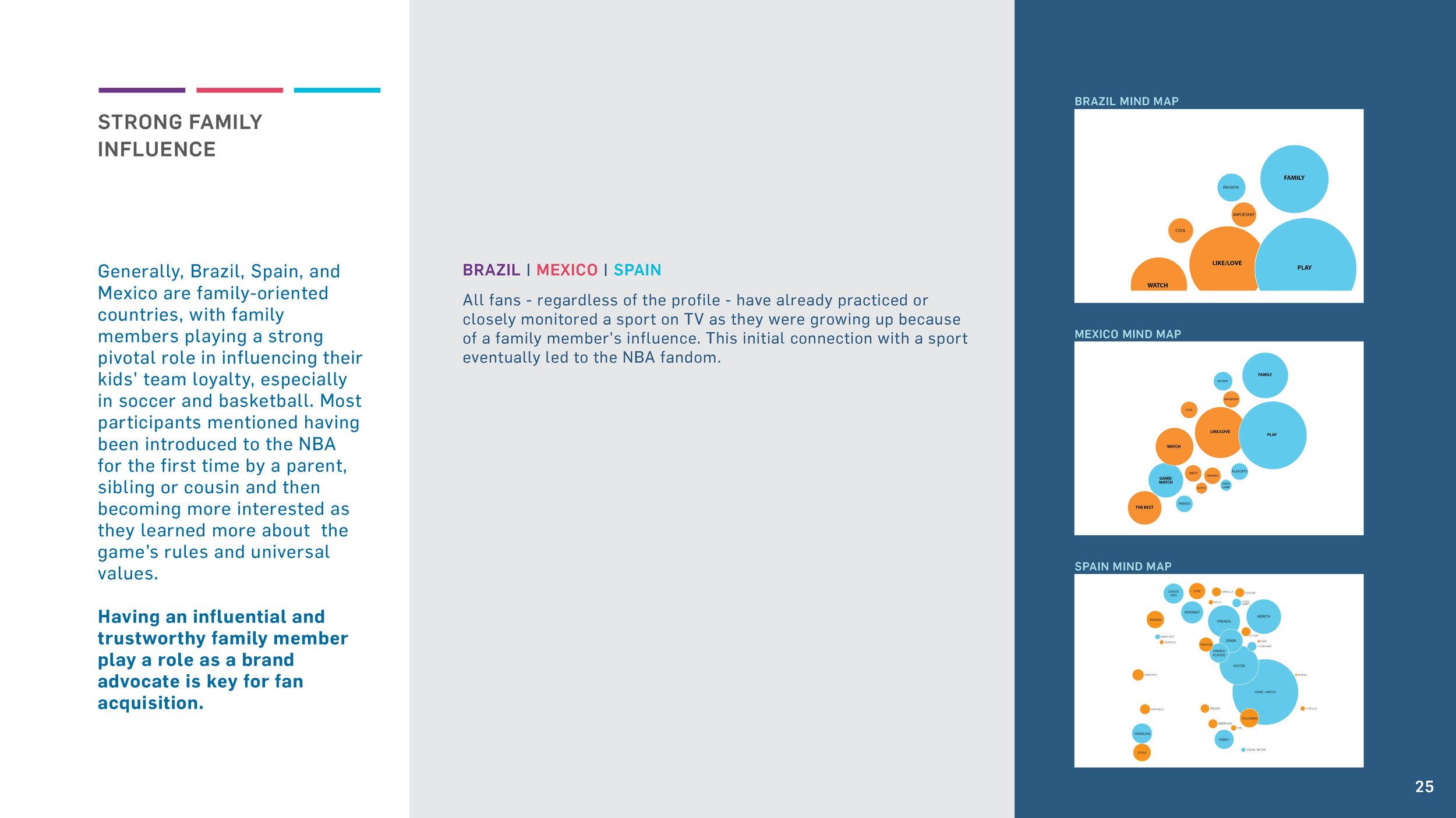 NBA_InternationalOutreach_Final Report_June_Page_25.jpg