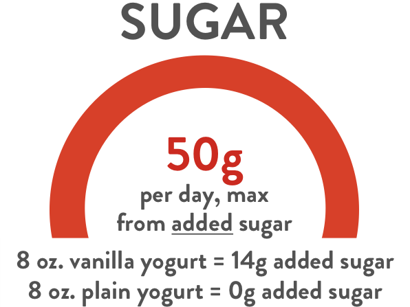 Sugar_examples.png