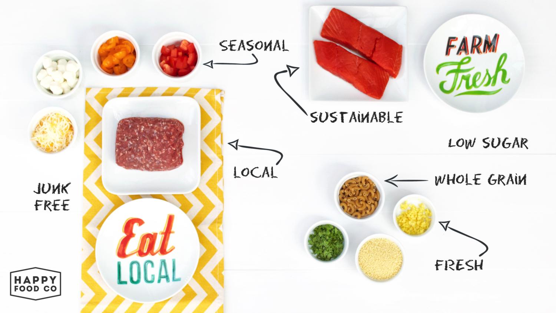Food+Principles.png