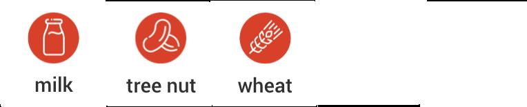 milk treenut wheat.png