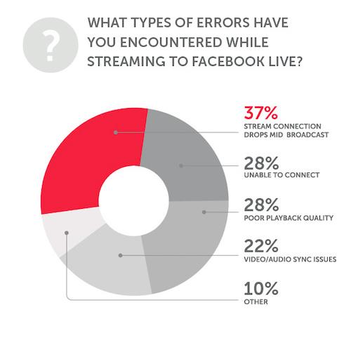 Errors_FB_LIVE_SURVEY_REPORT11B.jpg