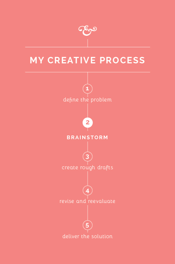 A step-by-step blog series on a designer's creative process! // Elle & Company