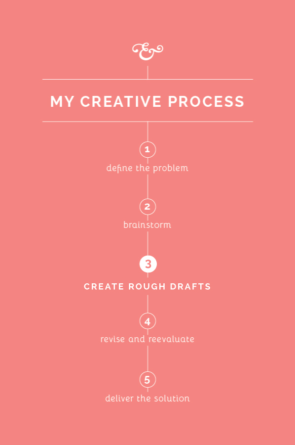 The most difficult and time-consuming step in my creative process // Elle & Company