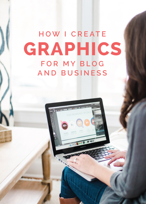 How I Create Graphics for My Blog & Business | Elle & Company