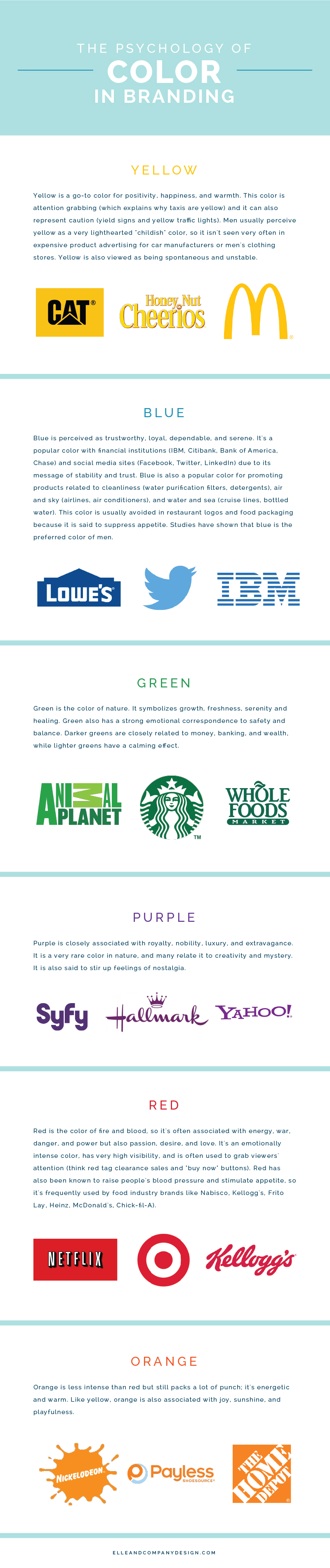 The Psychology of Color in Branding | Elle & Company