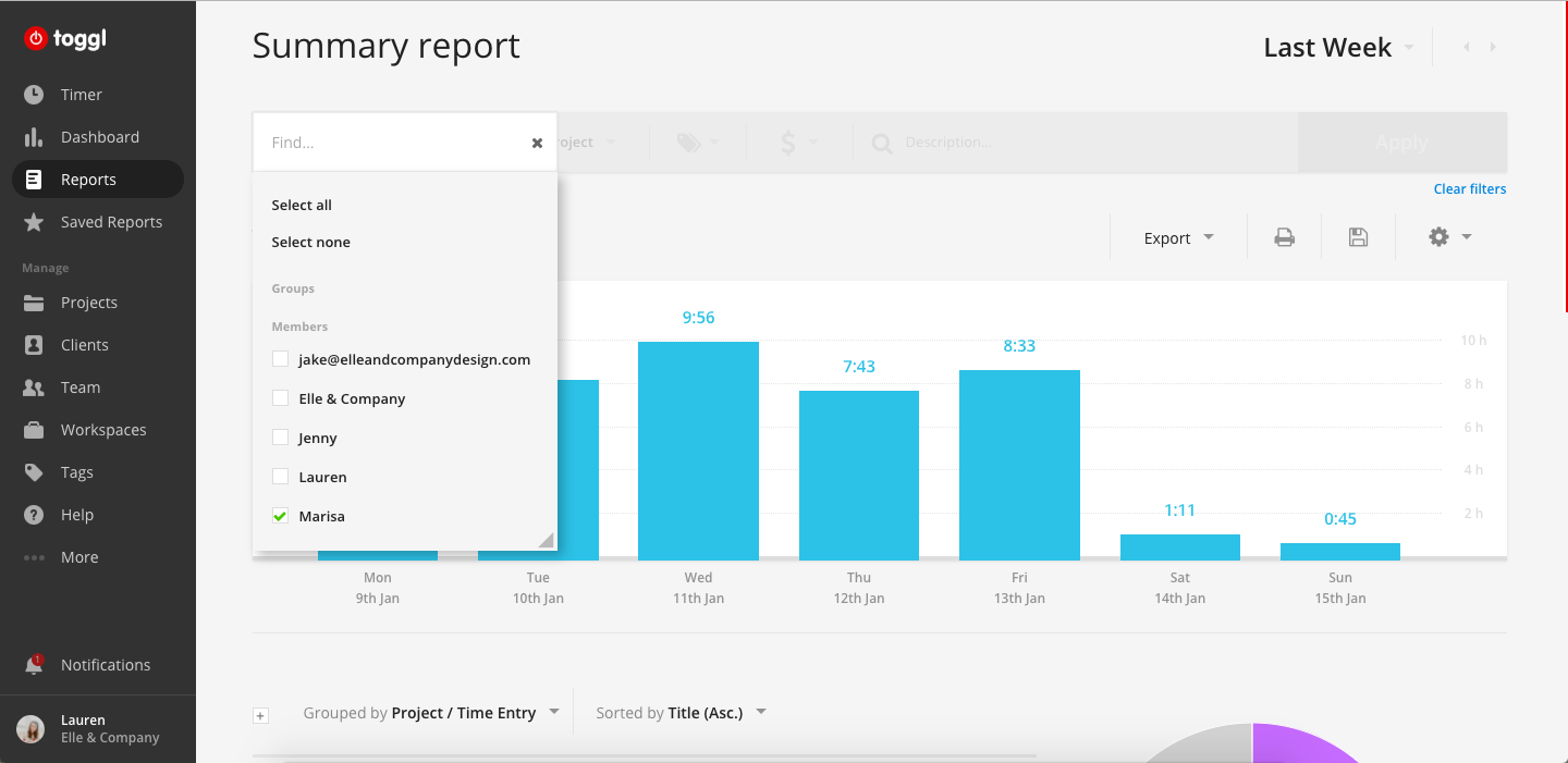 Tracking Your Work Week with Toggl | Elle & Company