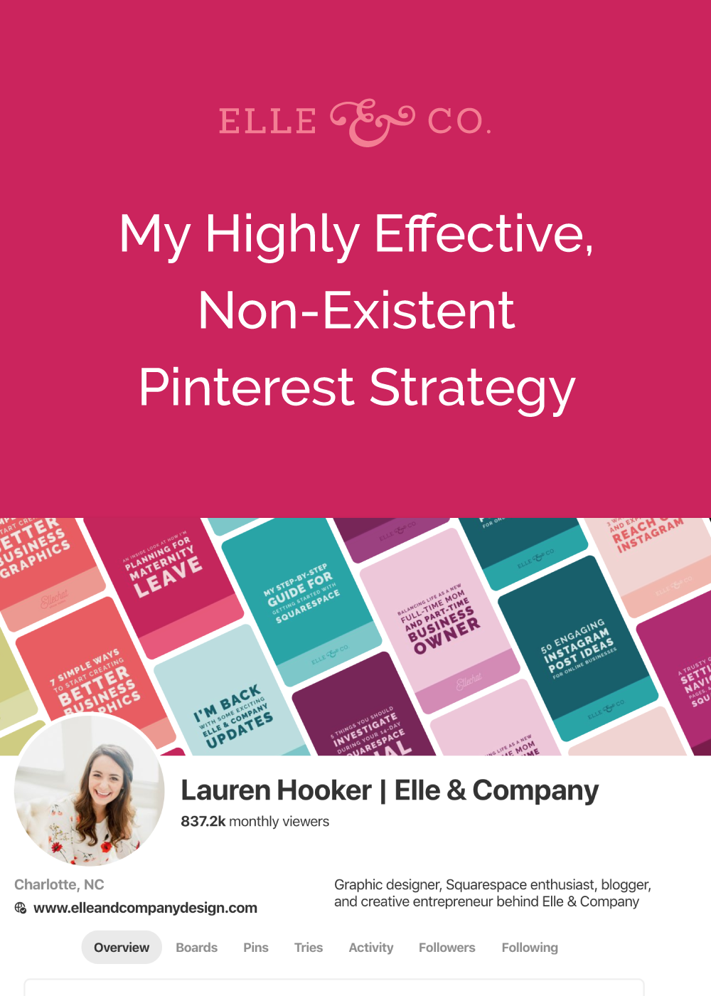 My Highly Effective, Non-Existent Pinterest Strategy | Elle & Company