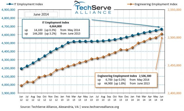 Techserve-alliance-June-2014.jpg