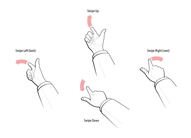 Gestures_1_2_Gestures_v1.png