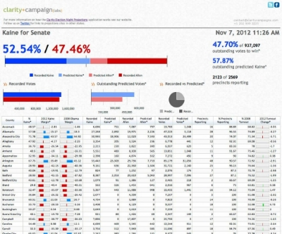 kaine_dashboard_2012-1024x855.jpg